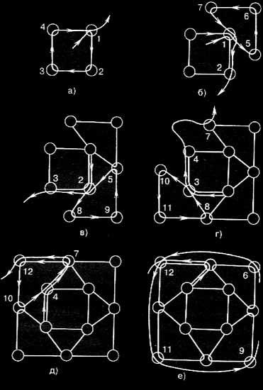 """Он состоит из пяти  """"кубиков """", но нижем мы их вместе, подплетая каждый последующий кубик к верхней грани предыдущего."""